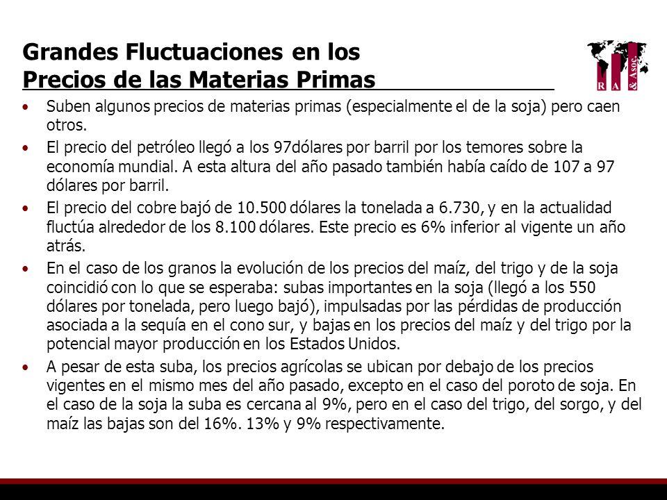 Grandes Fluctuaciones en los Precios de las Materias Primas Suben algunos precios de materias primas (especialmente el de la soja) pero caen otros. El