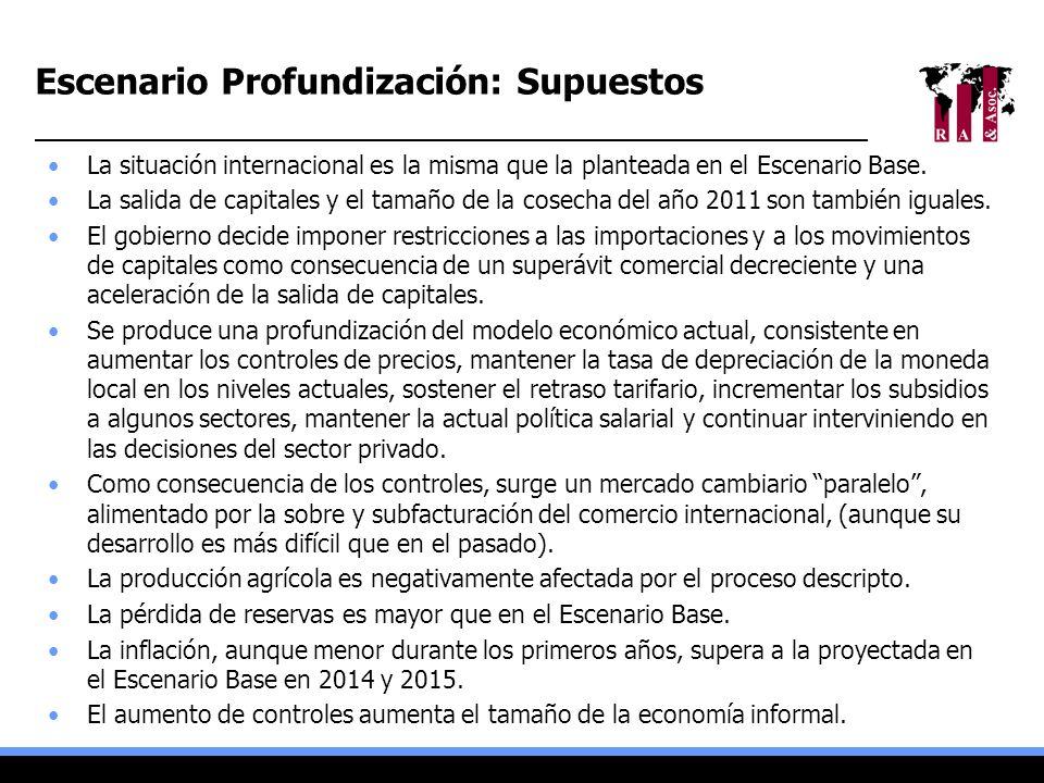 Escenario Profundización: Supuestos La situación internacional es la misma que la planteada en el Escenario Base. La salida de capitales y el tamaño d