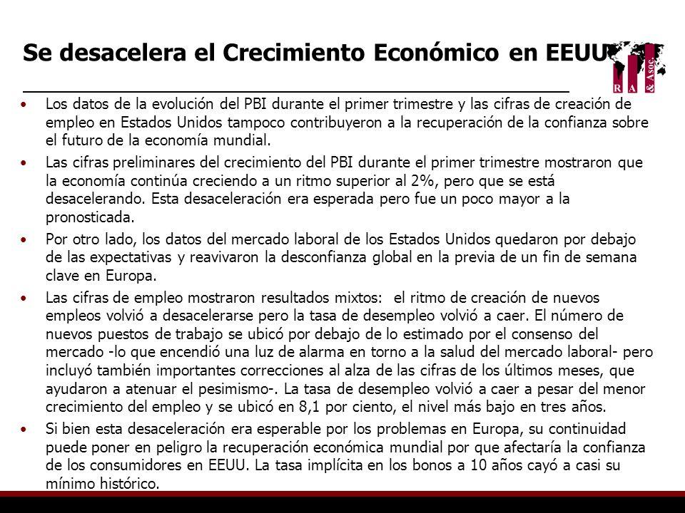 INTERNACIONAL ESPAÑA: Tasa de Desempleo (En % de la fuerza laboral) 0% 5% 10% 15% 20% 25% 30% 199019911992199319941995199619971998199920002001200220032004200520062007 2008 200920102011 2012(p)2013(p)