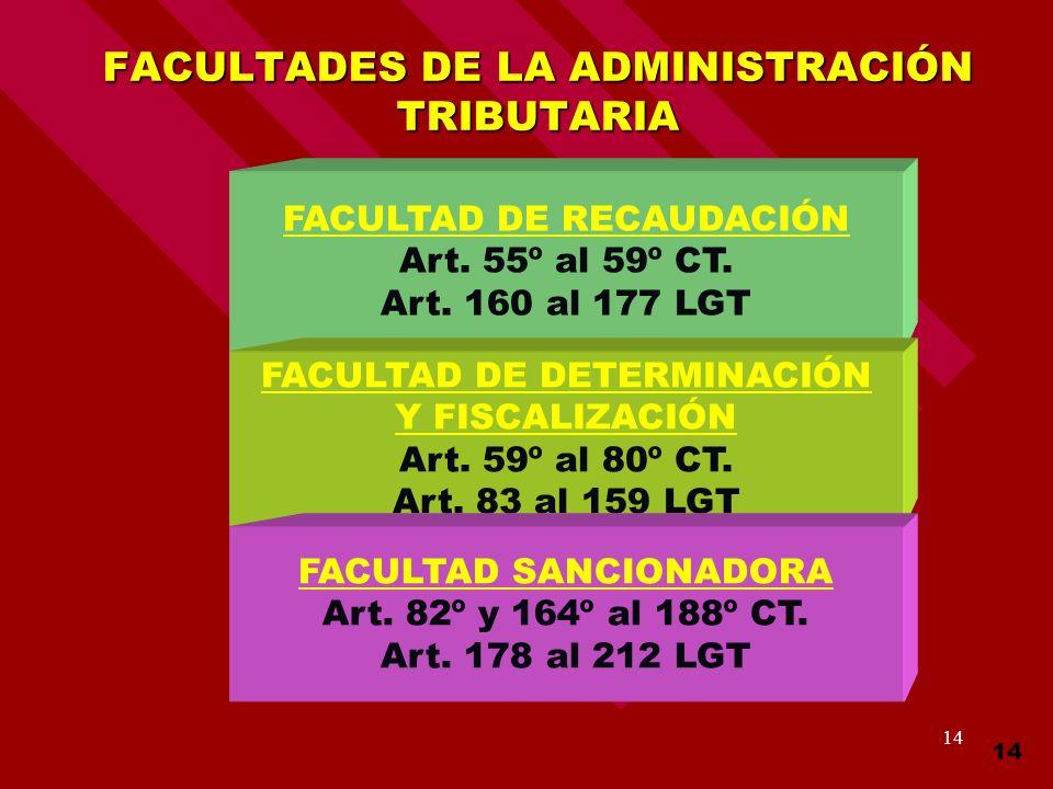 14 FACULTADES DE LA ADMINISTRACIÓN TRIBUTARIA FACULTAD DE RECAUDACIÓN Art. 55º al 59º CT. Art. 160 al 177 LGT FACULTAD DE DETERMINACIÓN Y FISCALIZACIÓ