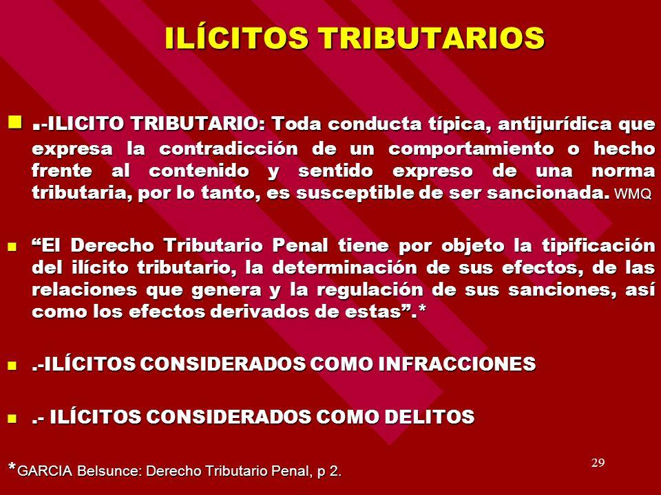 29 ILÍCITOS TRIBUTARIOS ILÍCITOS TRIBUTARIOS. -ILICITO TRIBUTARIO: Toda conducta típica, antijurídica que expresa la contradicción de un comportamient