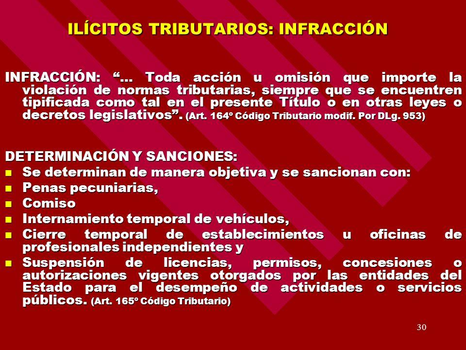 30 ILÍCITOS TRIBUTARIOS: INFRACCIÓN ILÍCITOS TRIBUTARIOS: INFRACCIÓN INFRACCIÓN: … Toda acción u omisión que importe la violación de normas tributaria