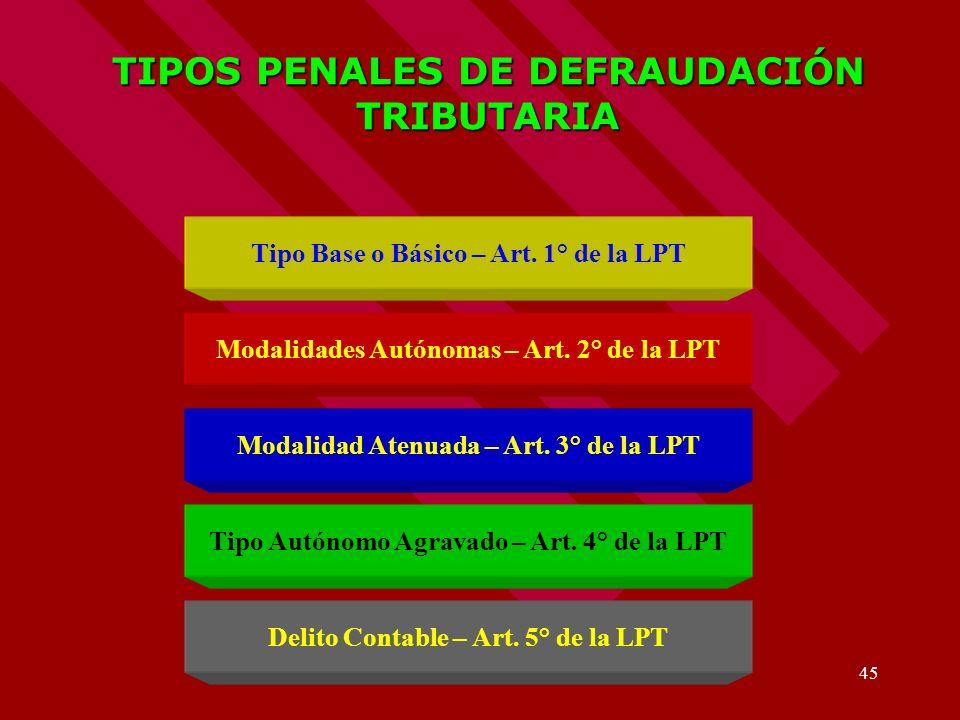 45 TIPOS PENALES DE DEFRAUDACIÓN TRIBUTARIA Modalidades Autónomas – Art. 2° de la LPT Tipo Base o Básico – Art. 1° de la LPT Modalidad Atenuada – Art.