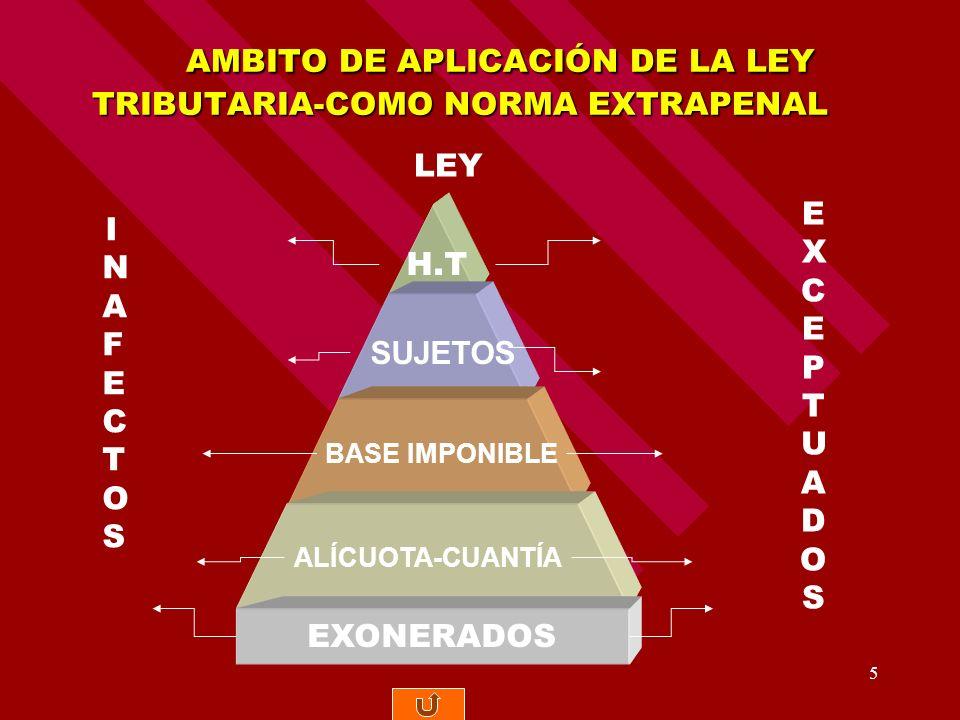 5 AMBITO DE APLICACIÓN DE LA LEY TRIBUTARIA-COMO NORMA EXTRAPENAL AMBITO DE APLICACIÓN DE LA LEY TRIBUTARIA-COMO NORMA EXTRAPENAL H.T SUJETOS ALÍCUOTA
