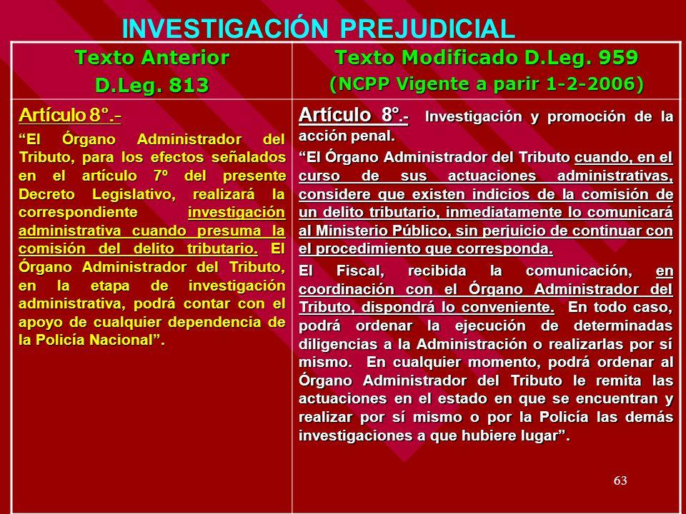63 Texto Anterior D.Leg. 813 Texto Modificado D.Leg. 959 (NCPP Vigente a parir 1-2-2006) Artículo 8°.- El Órgano Administrador del Tributo, para los e