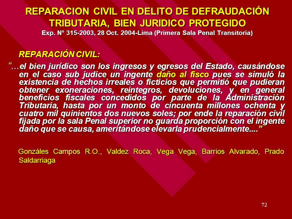72 REPARACION CIVIL EN DELITO DE DEFRAUDACIÓN TRIBUTARIA, BIEN JURIDICO PROTEGIDO Exp. N° 315-2003, 28 Oct. 2004-Lima (Primera Sala Penal Transitoria)
