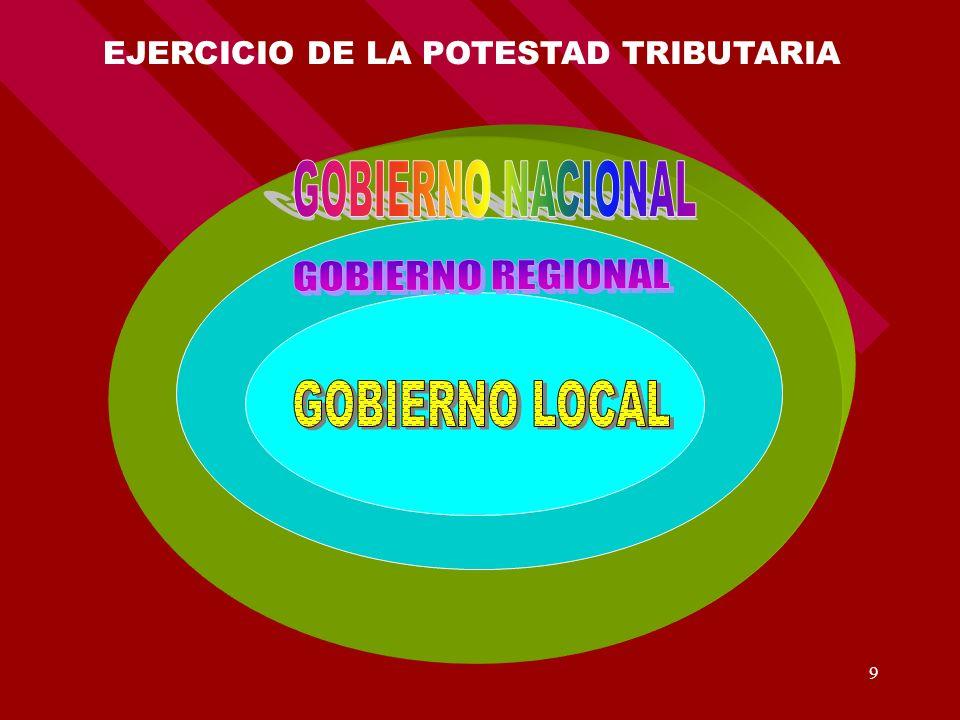 20 FACULTAD DE INCAUTACIÓN Art.62º-7). Código Tributario, modificado por el D.