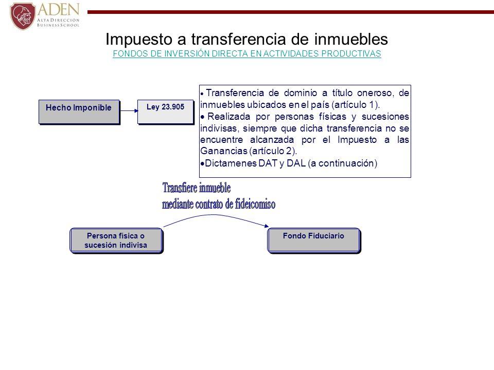 Hecho Imponible Transferencia de dominio a título oneroso, de inmuebles ubicados en el país (artículo 1). Realizada por personas físicas y sucesiones