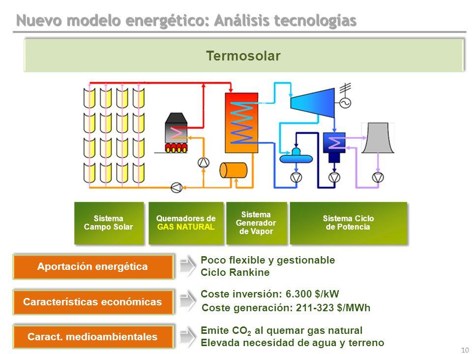 10 Termosolar Nuevo modelo energético: Análisis tecnologías Caract. medioambientales Aportación energética Poco flexible y gestionable Ciclo Rankine C