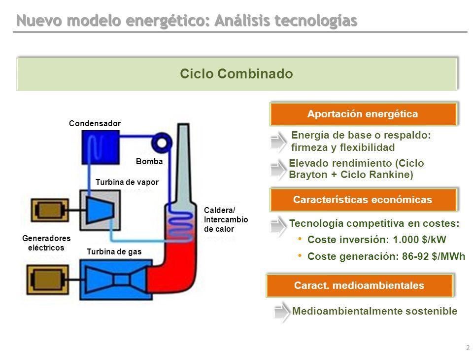 2 Ciclo Combinado Nuevo modelo energético: Análisis tecnologías Energía de base o respaldo: firmeza y flexibilidad Tecnología competitiva en costes: C