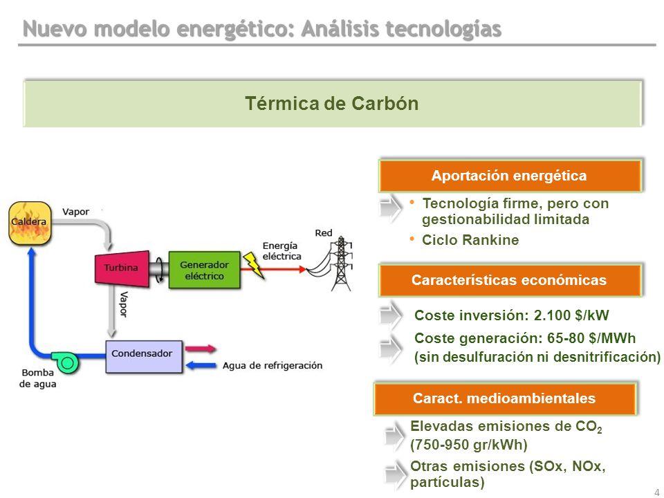 4 Térmica de Carbón Nuevo modelo energético: Análisis tecnologías Tecnología firme, pero con gestionabilidad limitada Ciclo Rankine Coste inversión: 2