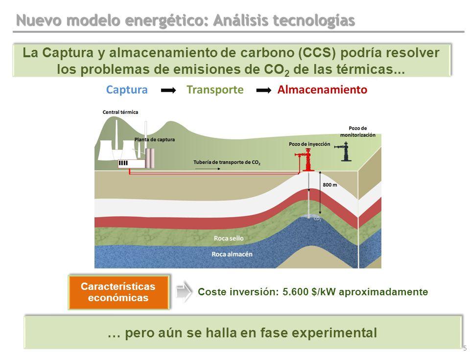 5 La Captura y almacenamiento de carbono (CCS) podría resolver los problemas de emisiones de CO 2 de las térmicas... La Captura y almacenamiento de ca