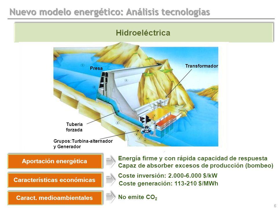 6 Hidroeléctrica Nuevo modelo energético: Análisis tecnologías Caract. medioambientales Aportación energética Energía firme y con rápida capacidad de
