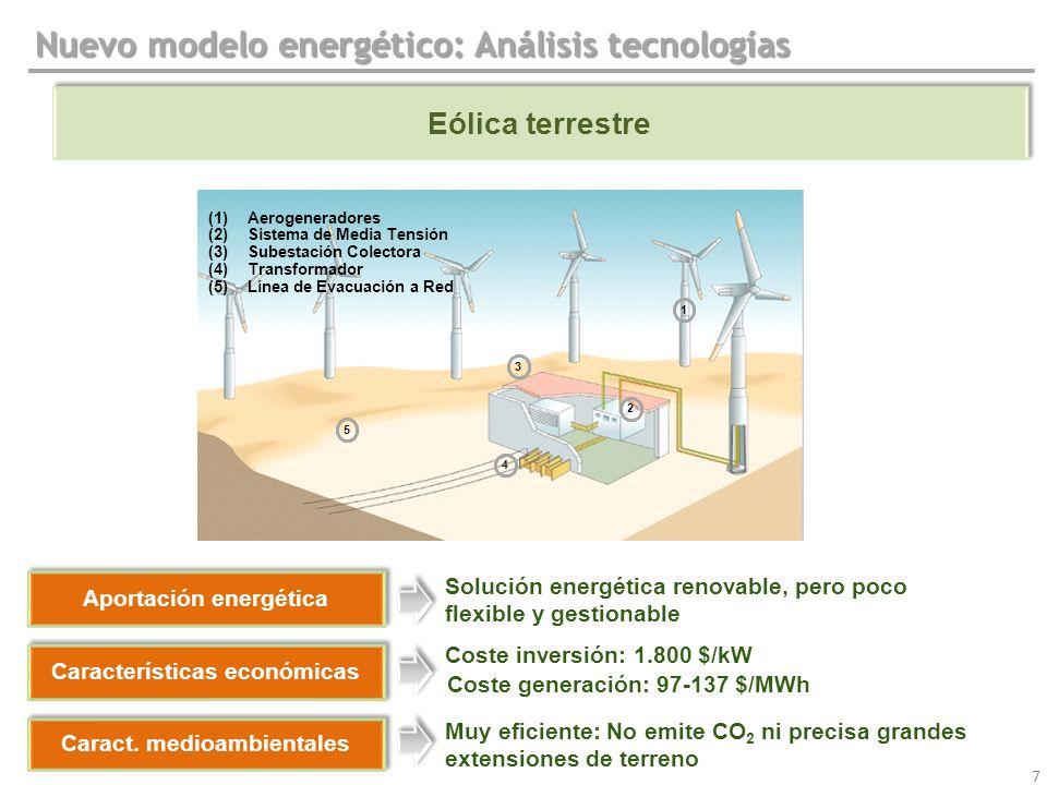 7 Eólica terrestre Nuevo modelo energético: Análisis tecnologías Caract. medioambientales Aportación energética Solución energética renovable, pero po