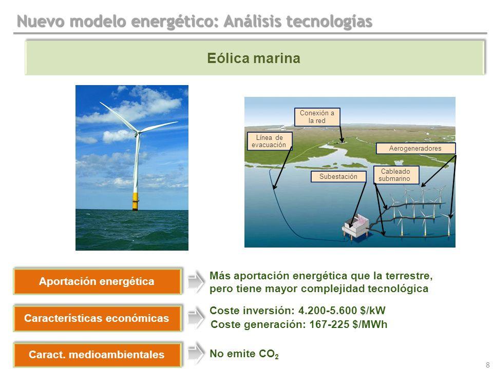 8 Eólica marina Nuevo modelo energético: Análisis tecnologías Caract. medioambientales Aportación energética Más aportación energética que la terrestr