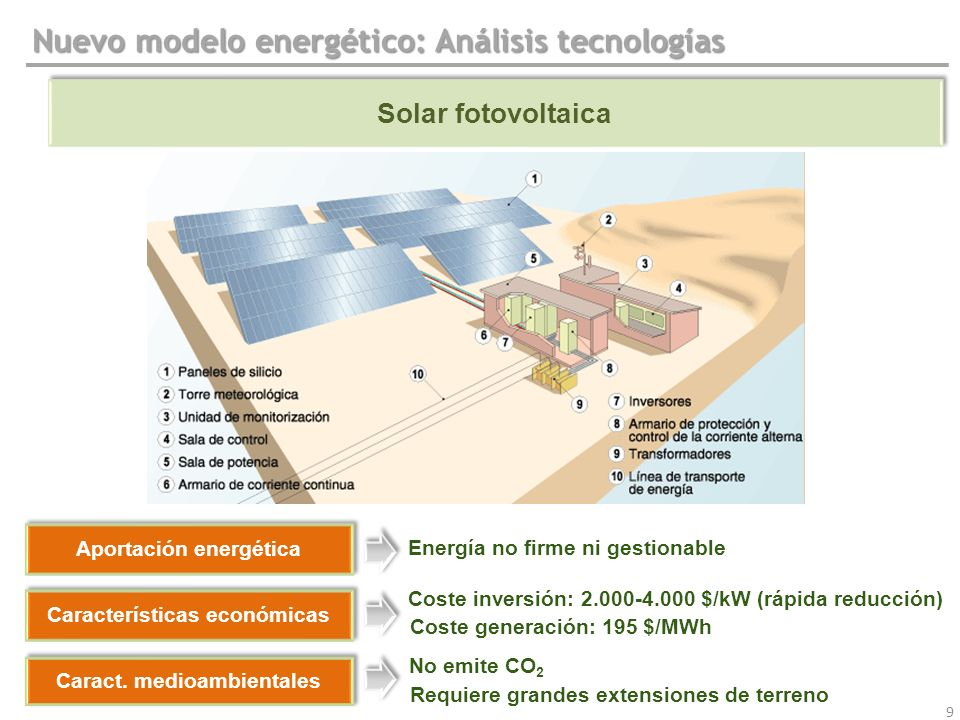 9 Solar fotovoltaica Nuevo modelo energético: Análisis tecnologías Caract. medioambientales Aportación energética Energía no firme ni gestionable Cara