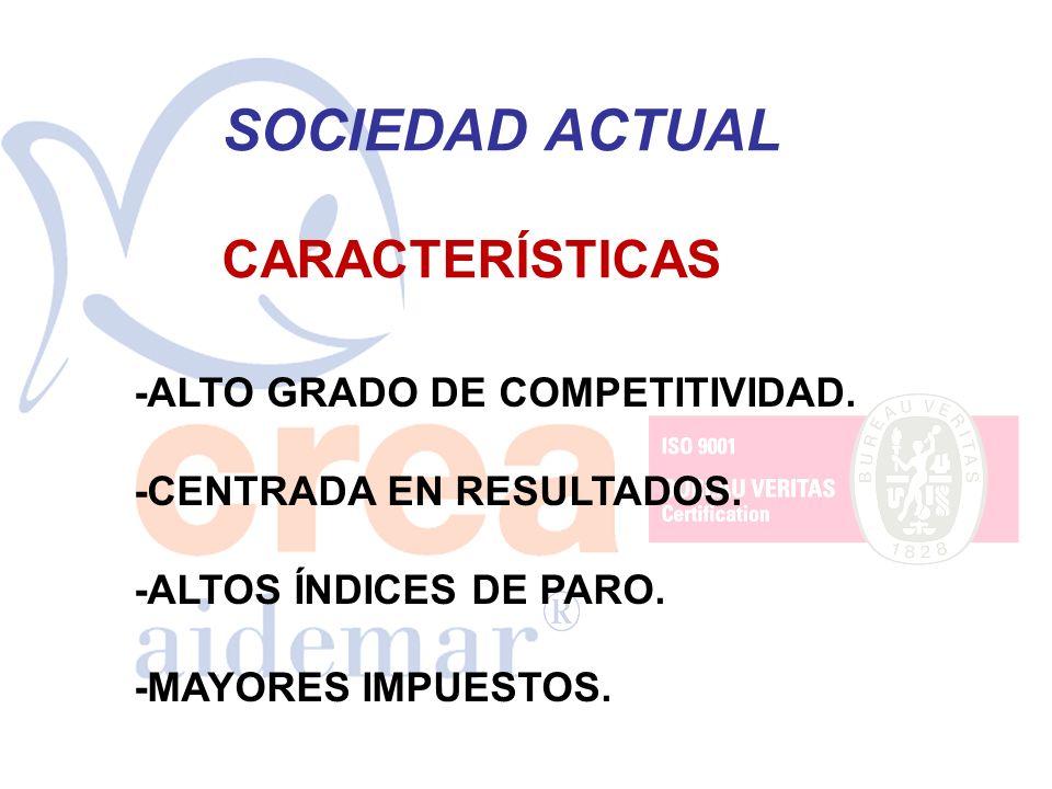 SOCIEDAD ACTUAL CARACTERÍSTICAS -ALTO GRADO DE COMPETITIVIDAD. -CENTRADA EN RESULTADOS. -ALTOS ÍNDICES DE PARO. -MAYORES IMPUESTOS.