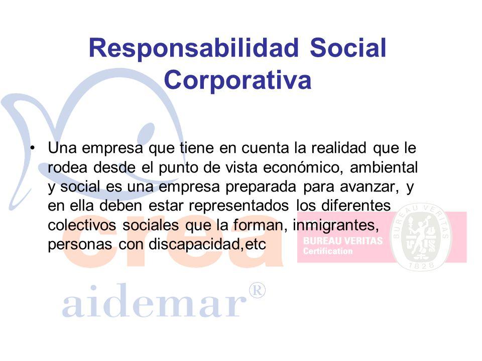 Responsabilidad Social Corporativa Una empresa que tiene en cuenta la realidad que le rodea desde el punto de vista económico, ambiental y social es u