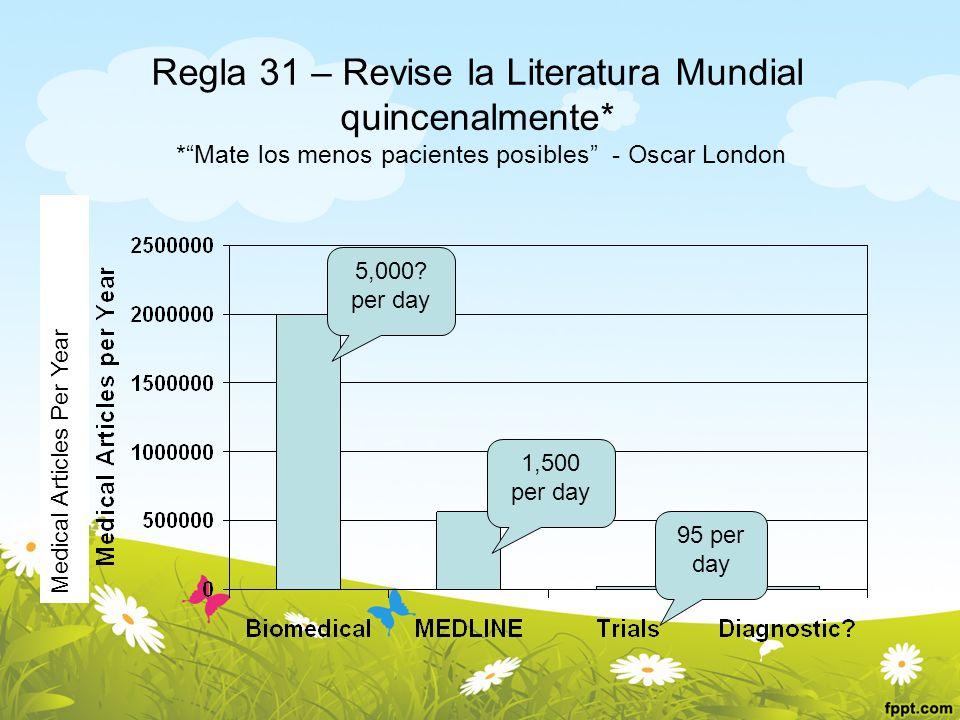 Regla 31 – Revise la Literatura Mundial quincenalmente* *Mate los menos pacientes posibles - Oscar London 5,000? per day 1,500 per day 95 per day Medi