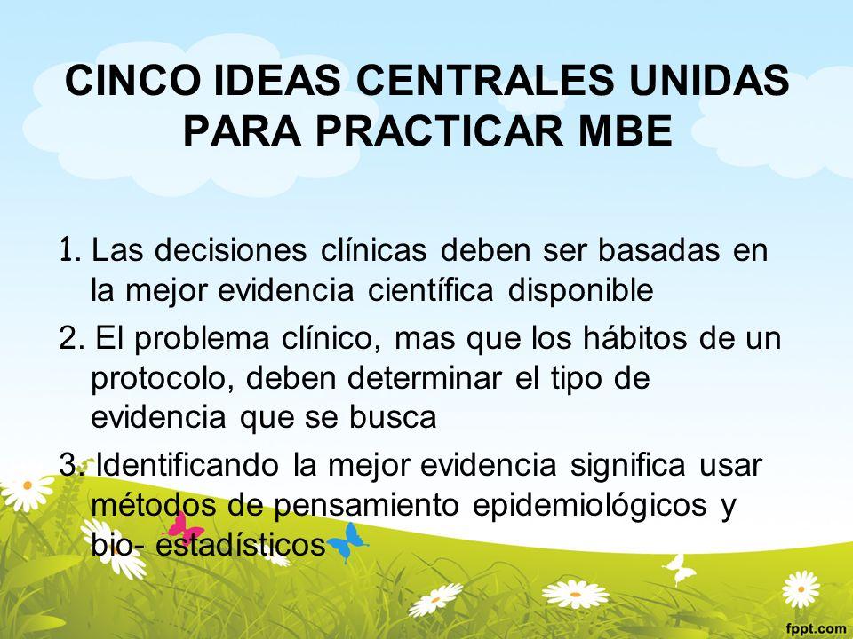 CINCO IDEAS CENTRALES UNIDAS PARA PRACTICAR MBE 1. Las decisiones clínicas deben ser basadas en la mejor evidencia científica disponible 2. El problem