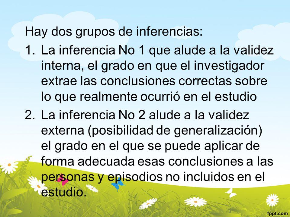 Hay dos grupos de inferencias: 1.La inferencia No 1 que alude a la validez interna, el grado en que el investigador extrae las conclusiones correctas