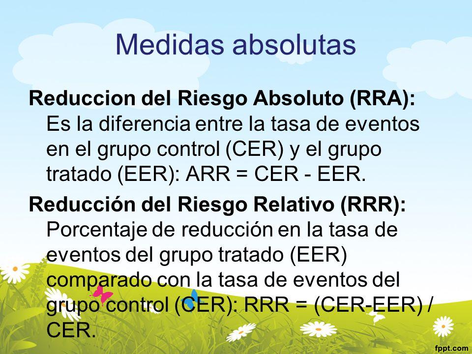Medidas absolutas Reduccion del Riesgo Absoluto (RRA): Es la diferencia entre la tasa de eventos en el grupo control (CER) y el grupo tratado (EER): A