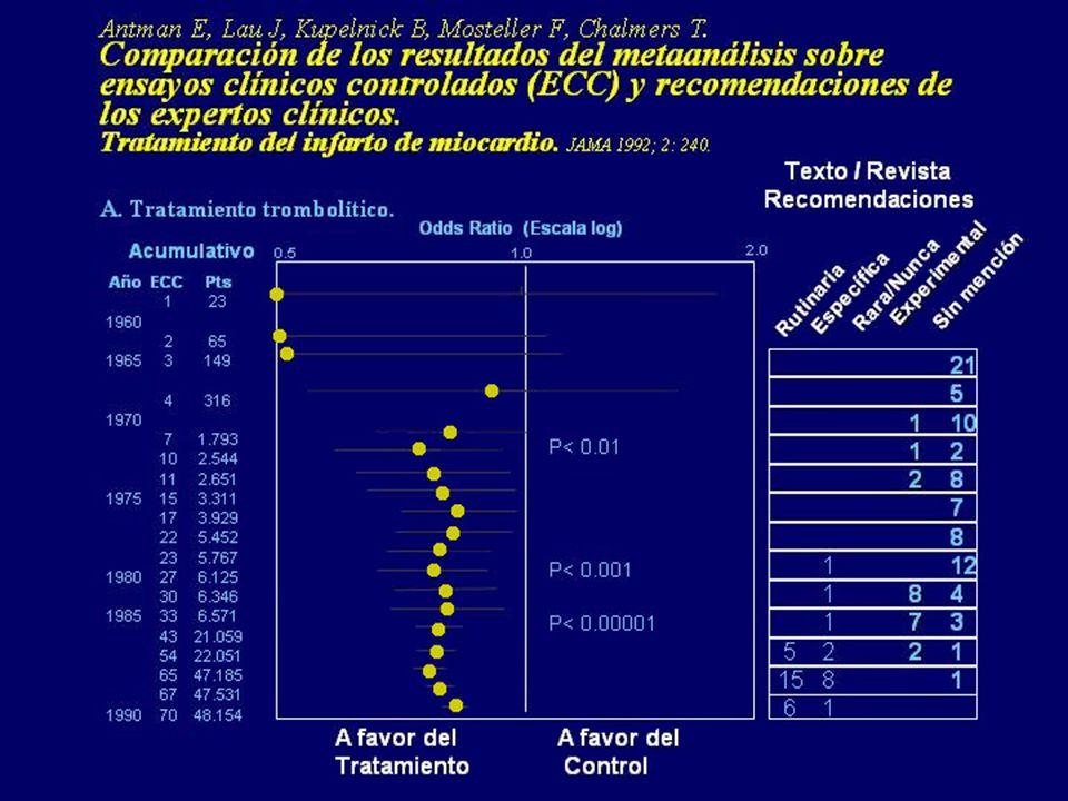 Relativas: Riesgo relativo (RR): cociente entre las incidencias observadas en el grupo expuesto y no expuesto, y por tanto solo puede calcularse directamente en aquellos estudios que permitan determinar incidencias, es decir, en los estudios de cohorte y en los ensayos clínicos.
