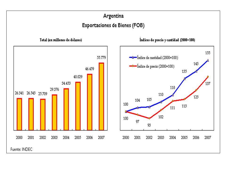 2.a. Anticipos y prefinanciaciones de exportaciones.