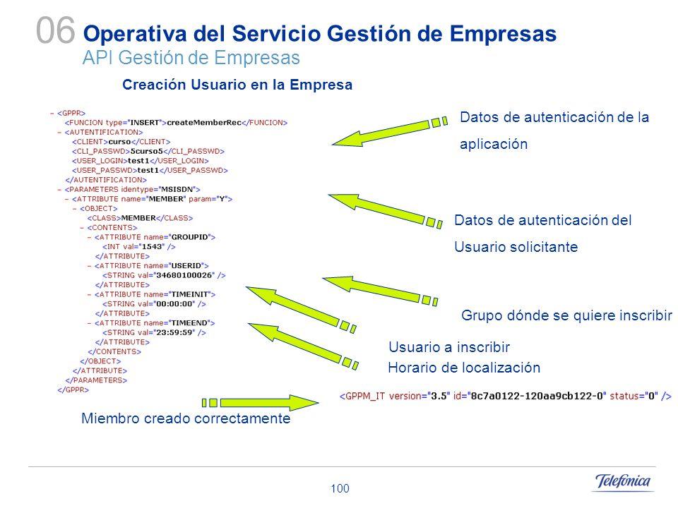 100 Operativa del Servicio Gestión de Empresas API Gestión de Empresas 06 Datos de autenticación de la aplicación Datos de autenticación del Usuario s