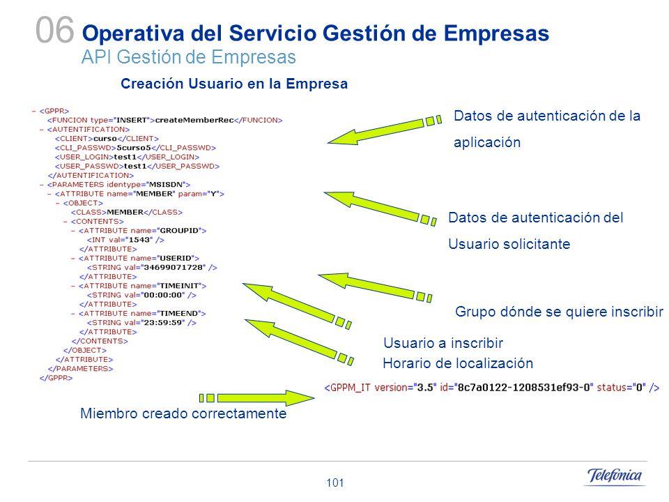 101 Operativa del Servicio Gestión de Empresas API Gestión de Empresas 06 Datos de autenticación de la aplicación Datos de autenticación del Usuario s