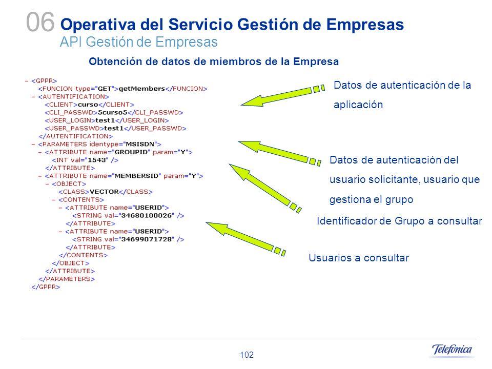 102 Operativa del Servicio Gestión de Empresas API Gestión de Empresas 06 Datos de autenticación de la aplicación Datos de autenticación del usuario s