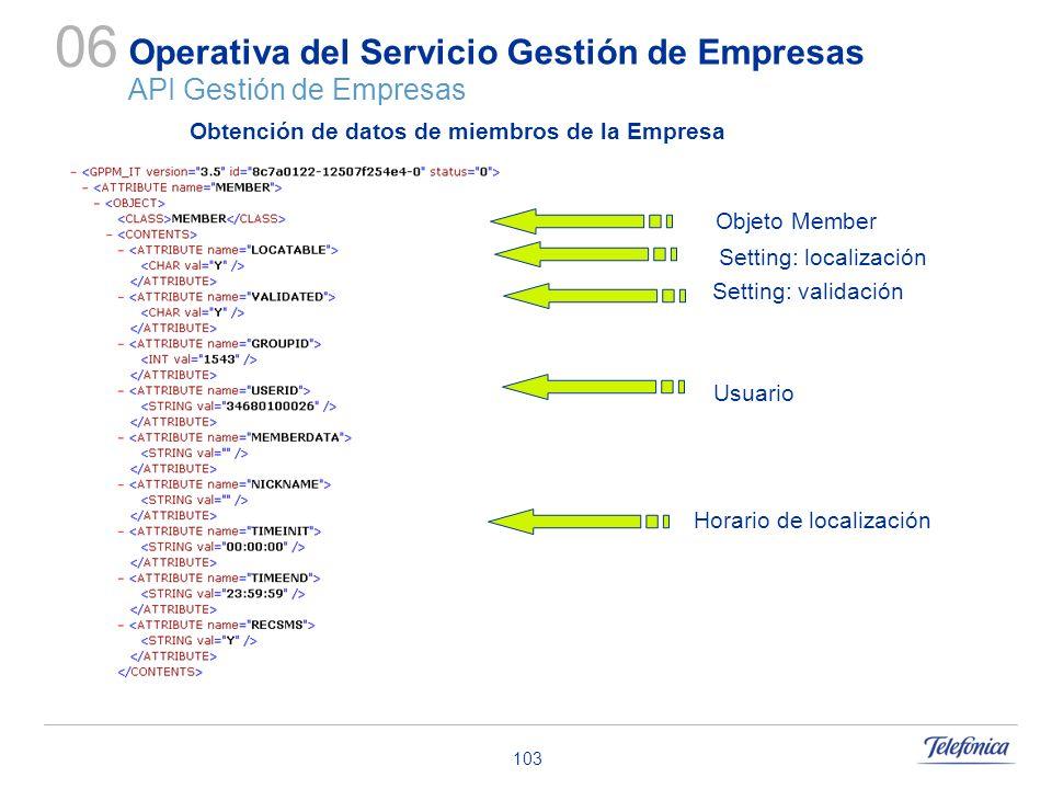 103 Operativa del Servicio Gestión de Empresas API Gestión de Empresas 06 Objeto Member Setting: validación Usuario Obtención de datos de miembros de