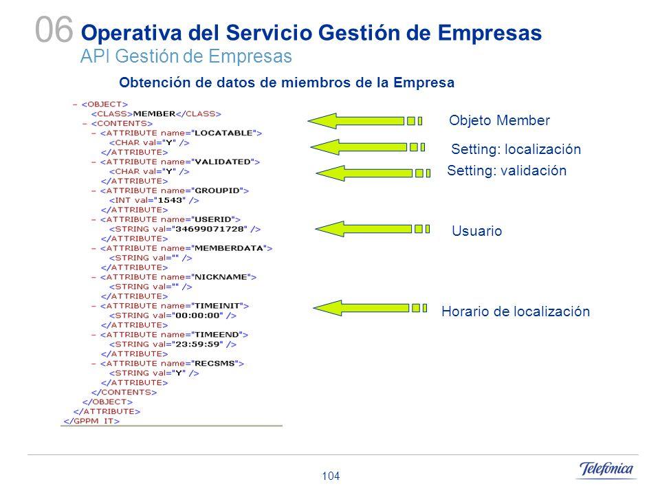 104 Operativa del Servicio Gestión de Empresas API Gestión de Empresas 06 Objeto Member Setting: validación Usuario Obtención de datos de miembros de