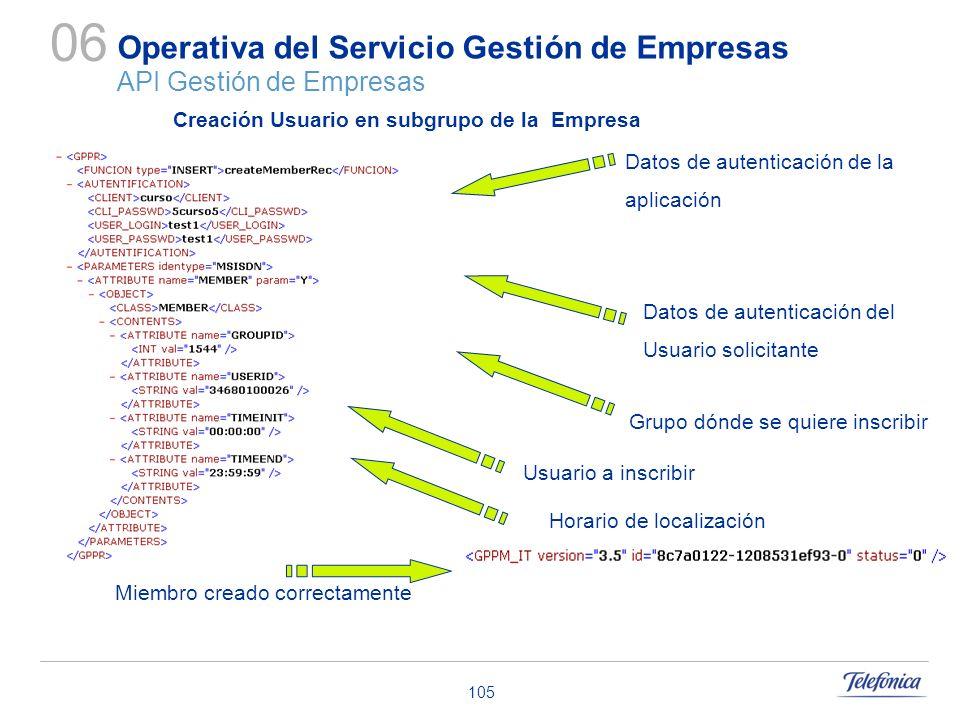 105 Operativa del Servicio Gestión de Empresas API Gestión de Empresas 06 Datos de autenticación de la aplicación Datos de autenticación del Usuario s