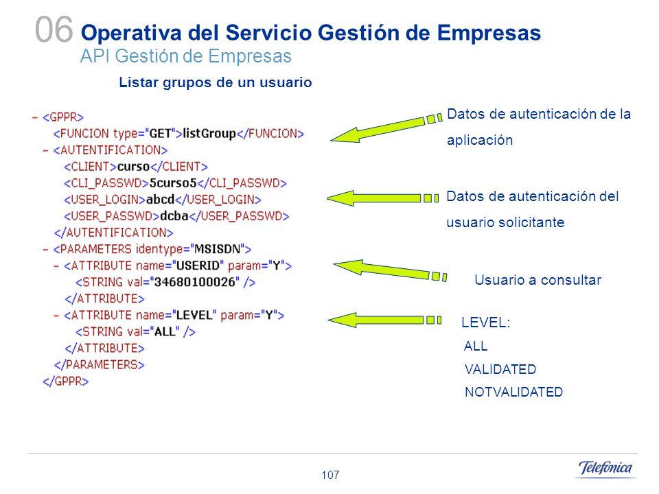 107 Operativa del Servicio Gestión de Empresas API Gestión de Empresas 06 Datos de autenticación de la aplicación Datos de autenticación del usuario s