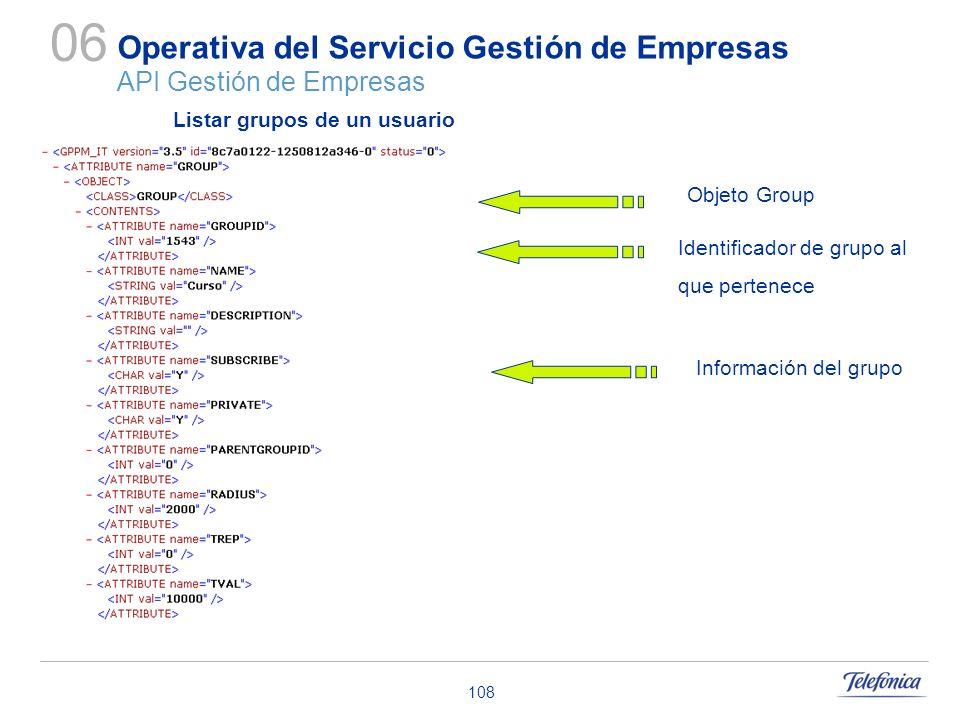 108 Operativa del Servicio Gestión de Empresas API Gestión de Empresas 06 Objeto Group Identificador de grupo al que pertenece Información del grupo L