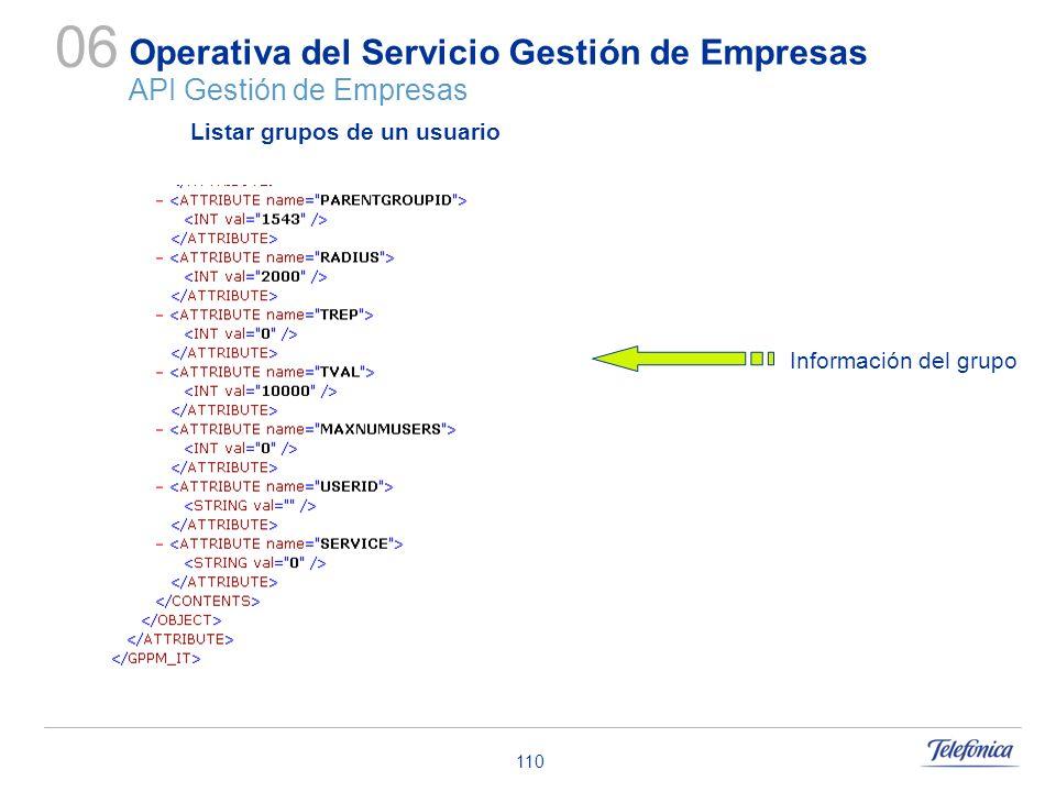 110 Operativa del Servicio Gestión de Empresas API Gestión de Empresas 06 Información del grupo Listar grupos de un usuario