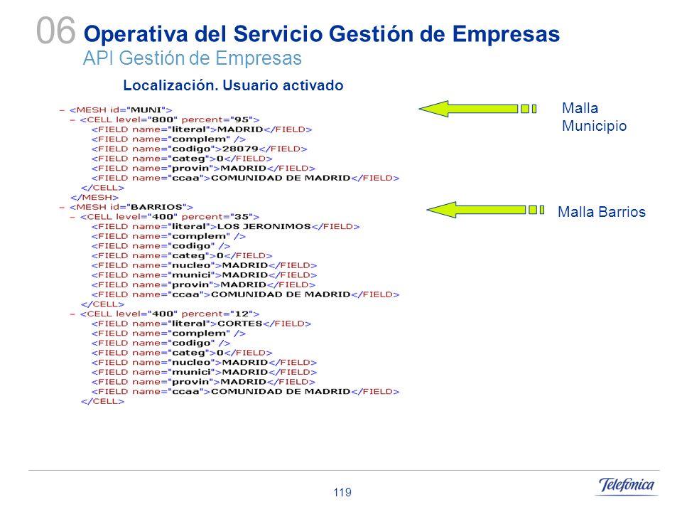 119 Operativa del Servicio Gestión de Empresas API Gestión de Empresas 06 Malla Barrios Localización. Usuario activado Malla Municipio