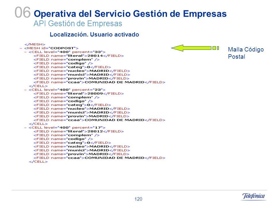 120 Operativa del Servicio Gestión de Empresas API Gestión de Empresas 06 Localización. Usuario activado Malla Código Postal