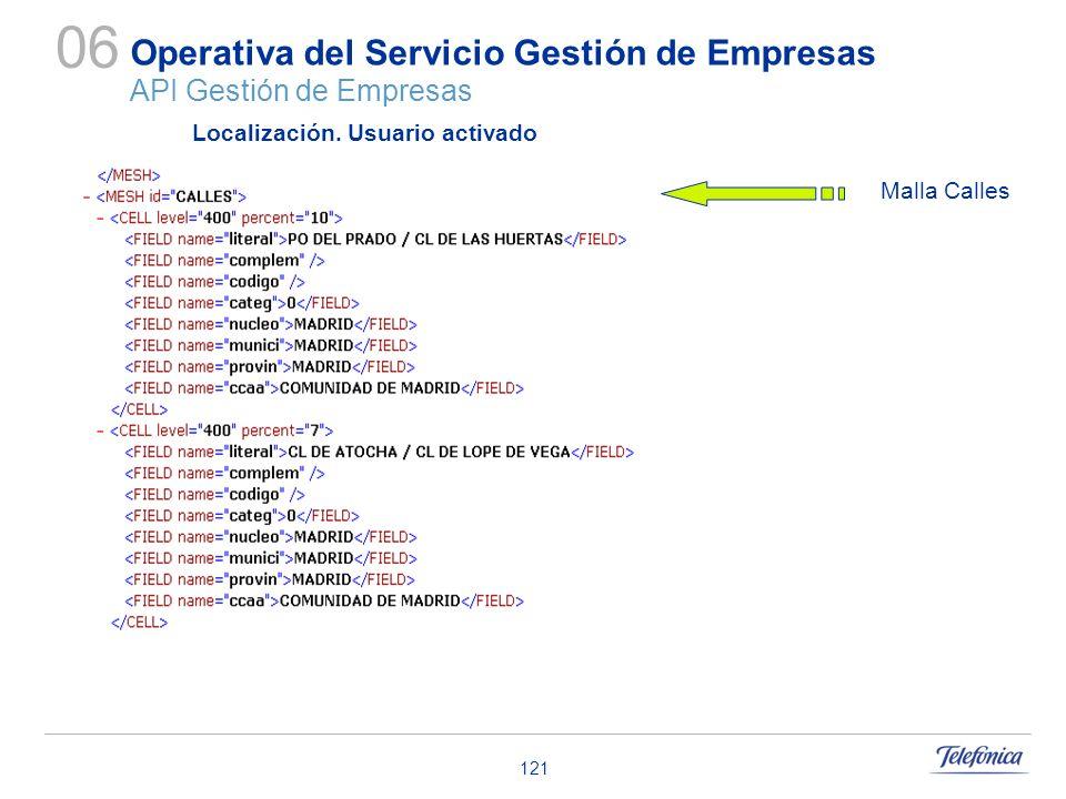 121 Operativa del Servicio Gestión de Empresas API Gestión de Empresas 06 Localización. Usuario activado Malla Calles