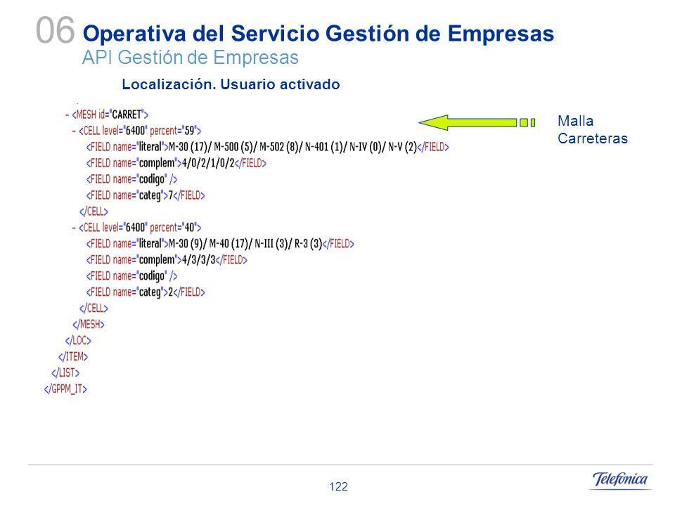 122 Operativa del Servicio Gestión de Empresas API Gestión de Empresas 06 Localización. Usuario activado Malla Carreteras