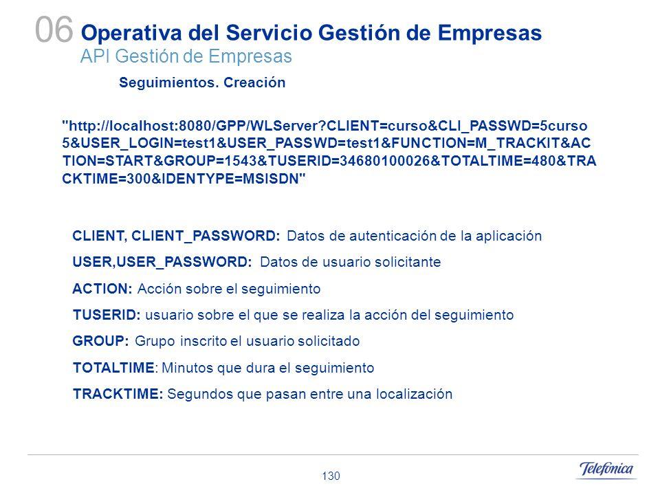 130 Operativa del Servicio Gestión de Empresas API Gestión de Empresas 06 Seguimientos. Creación CLIENT, CLIENT_PASSWORD: Datos de autenticación de la