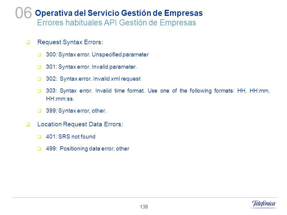 138 Operativa del Servicio Gestión de Empresas Errores habituales API Gestión de Empresas Request Syntax Errors: 300: Syntax error. Unspecified parame