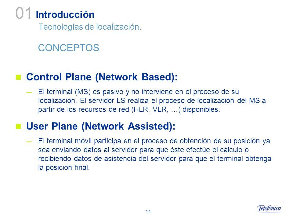 14 Introducción Tecnologías de localización. CONCEPTOS 01 Control Plane (Network Based): El terminal (MS) es pasivo y no interviene en el proceso de s