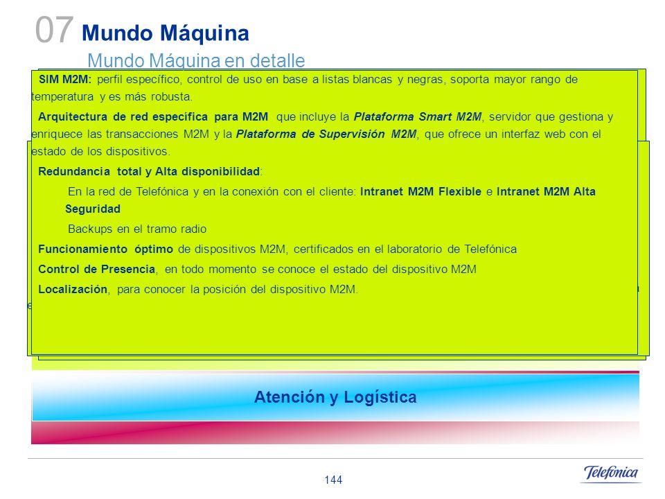 144 Entornos Solución Técnica Modelo Negocio Atención y Logística Análisis y Gestión Solución Técnica Modelo Negocio Modelo de Negocio y Tarifas flexi
