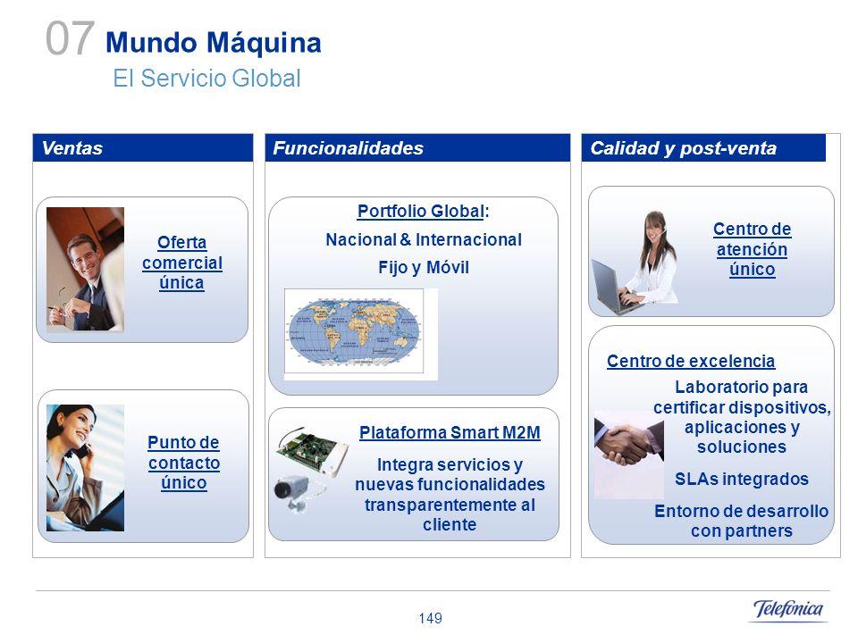 149 Ventas FuncionalidadesCalidad y post-venta Oferta comercial única Punto de contacto único Centro de atención único Portfolio Global: Nacional & In