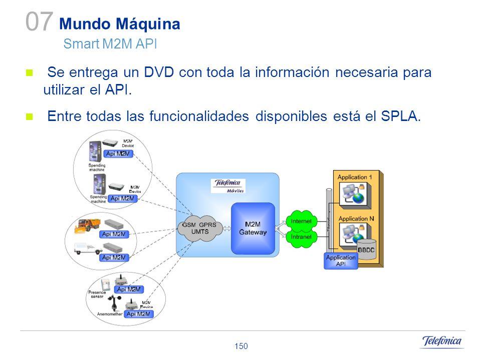150 Se entrega un DVD con toda la información necesaria para utilizar el API. Entre todas las funcionalidades disponibles está el SPLA. Mundo Máquina