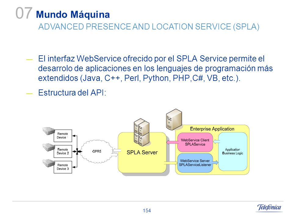 154 El interfaz WebService ofrecido por el SPLA Service permite el desarrolo de aplicaciones en los lenguajes de programación más extendidos (Java, C+