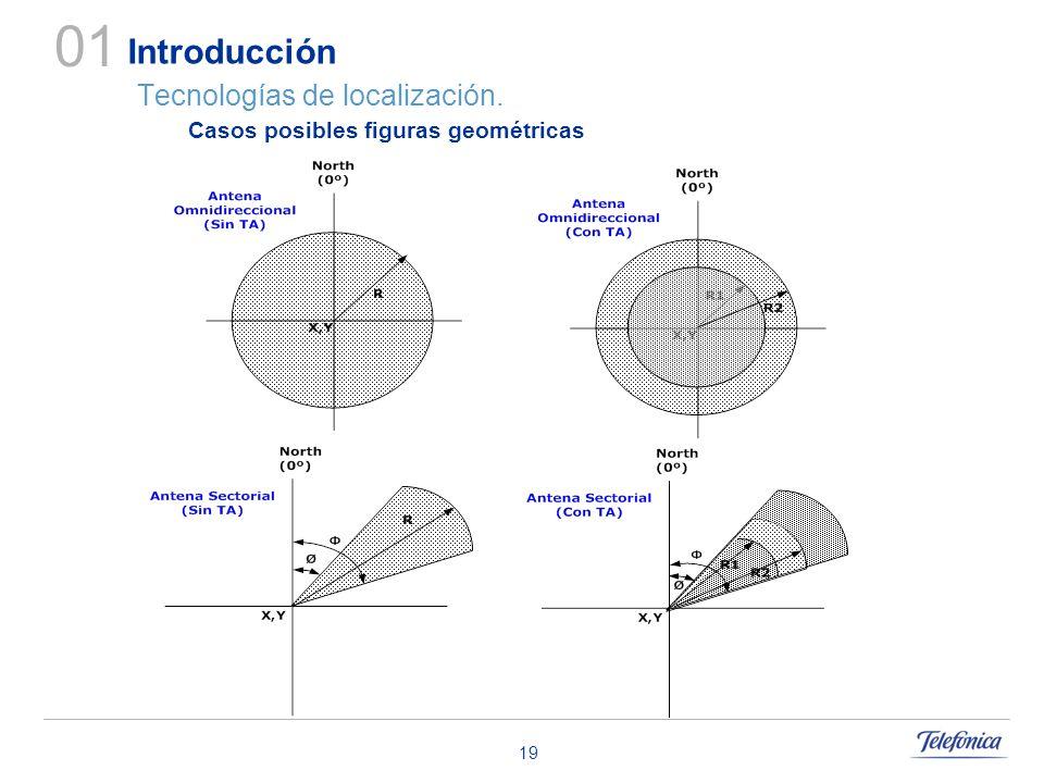 19 Casos posibles figuras geométricas Introducción Tecnologías de localización. 01
