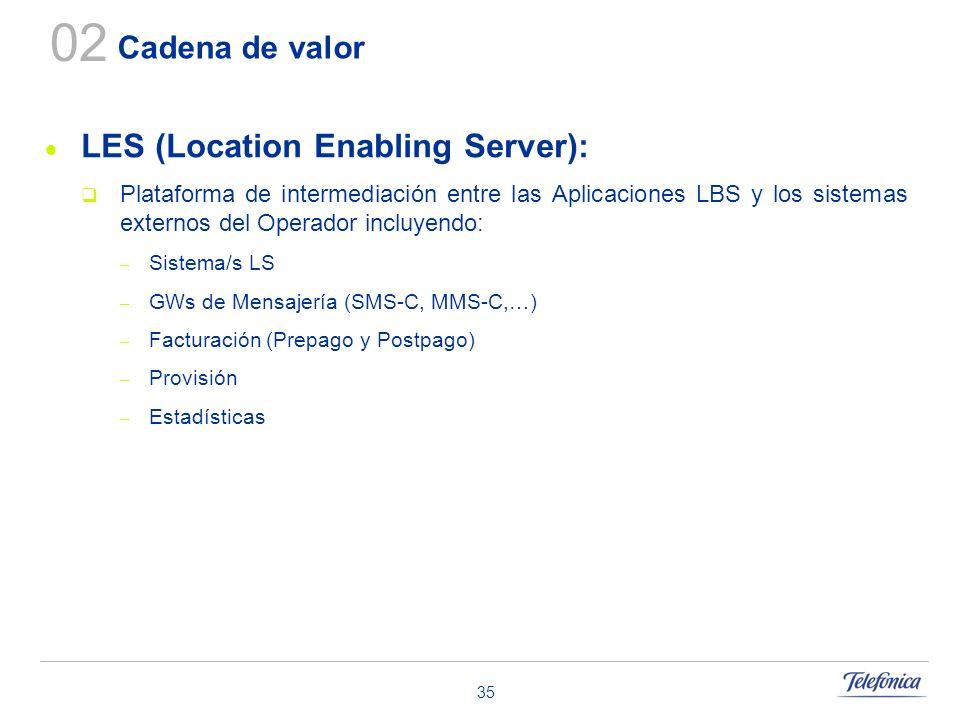 35 Cadena de valor LES (Location Enabling Server): Plataforma de intermediación entre las Aplicaciones LBS y los sistemas externos del Operador incluy